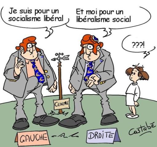 castab-clivage_gauche-droite_mini Point de vue incorrect